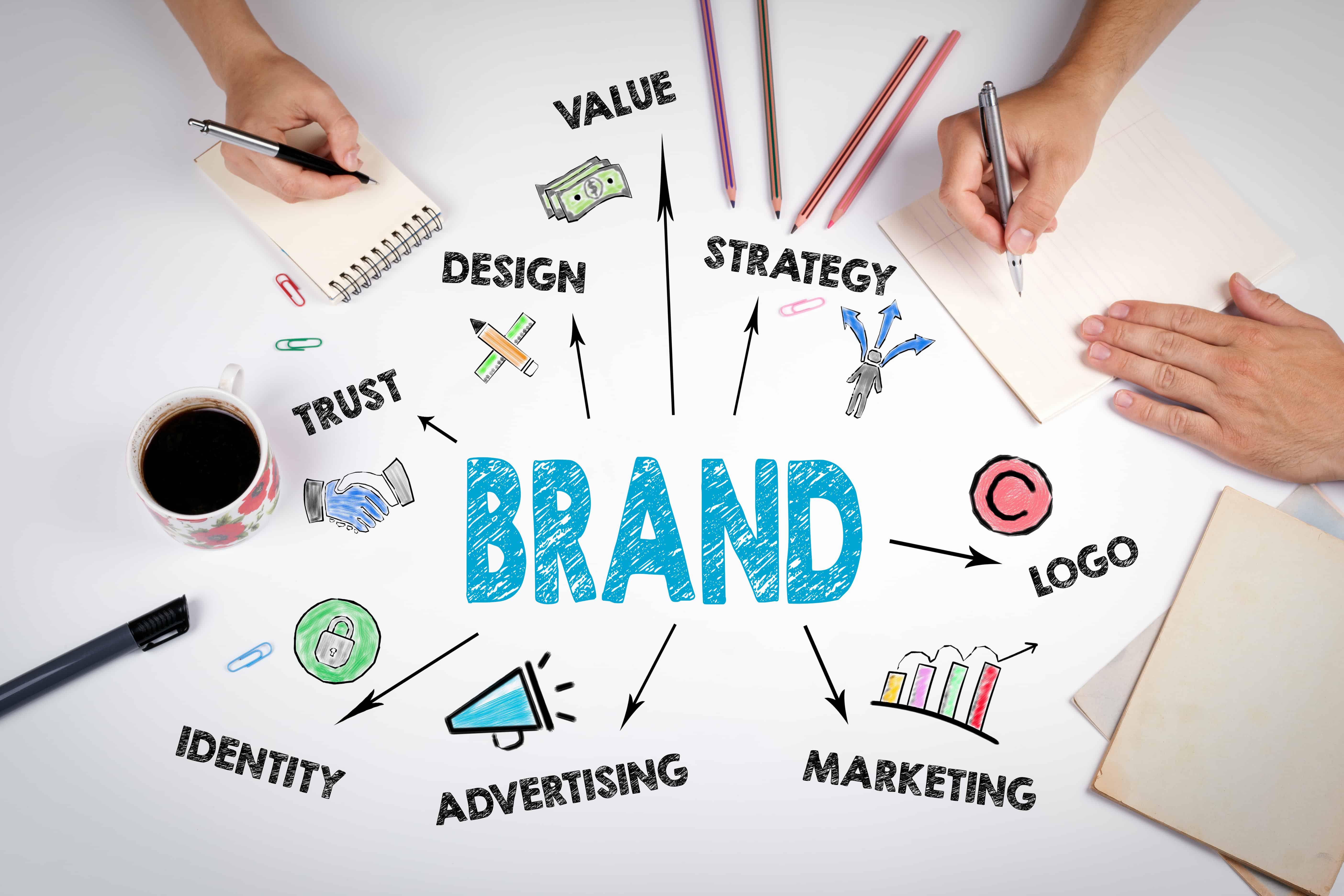 social media creates branding