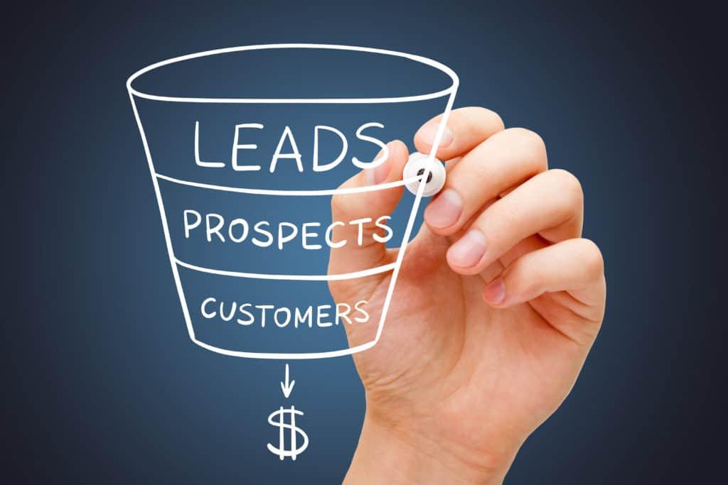 social media creates lead generation