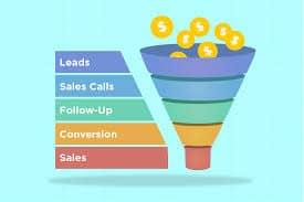 lead generation creates sales funnel